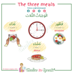 Three meals in Arabic
