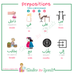 Prepositions - Infographic
